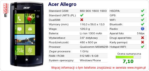 Dane telefonu Acer Allegro