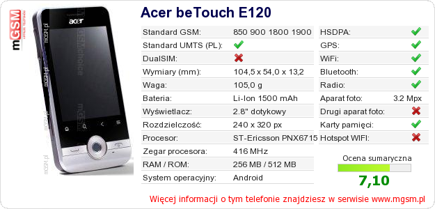 Dane telefonu Acer beTouch E120