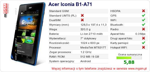 Dane telefonu Acer Iconia B1-A71