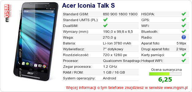 Dane telefonu Acer Iconia Talk S