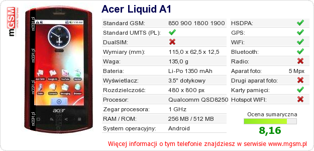 Dane telefonu Acer Liquid A1