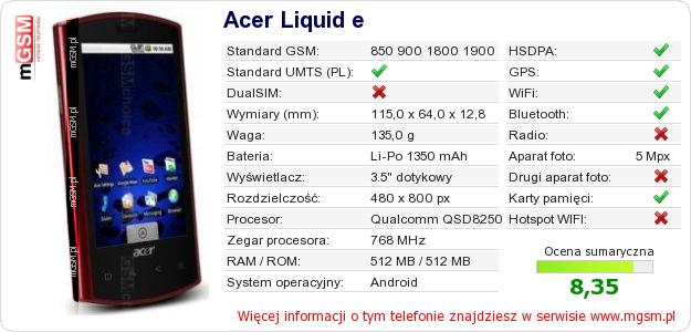 Dane telefonu Acer Liquid e