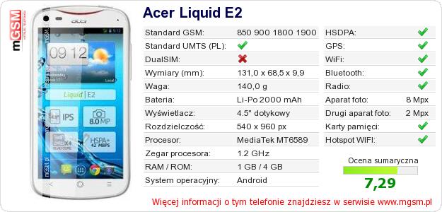 Dane telefonu Acer Liquid E2