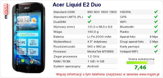 Dane telefonu Acer Liquid E2 Duo
