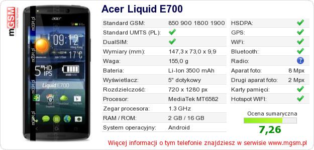 Dane telefonu Acer Liquid E700