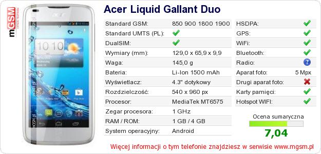 Dane telefonu Acer Liquid Gallant Duo
