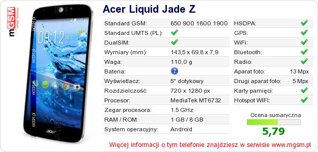 Dane telefonu Acer Liquid Jade Z