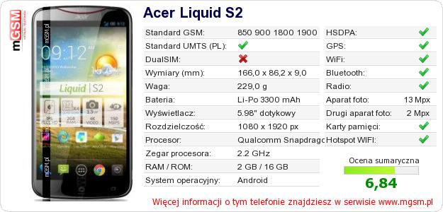 Dane telefonu Acer Liquid S2