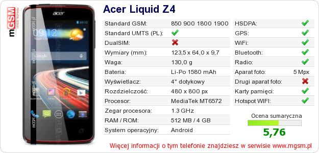 Dane telefonu Acer Liquid Z4