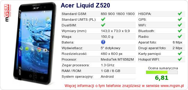 Dane telefonu Acer Liquid Z520