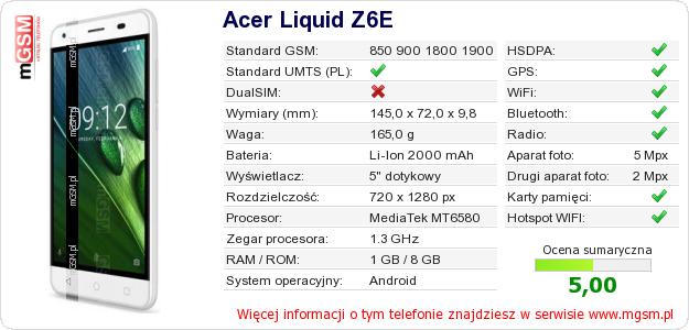 Dane telefonu Acer Liquid Z6E