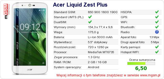 Dane telefonu Acer Liquid Zest Plus