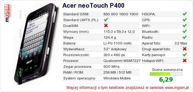 Dane telefonu Acer neoTouch P400