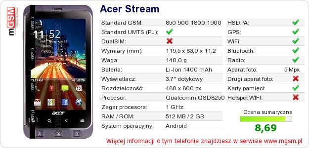 Dane telefonu Acer Stream