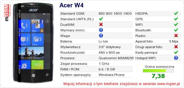 Dane telefonu Acer W4
