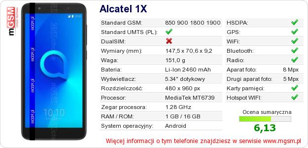 Dane telefonu Alcatel 1X