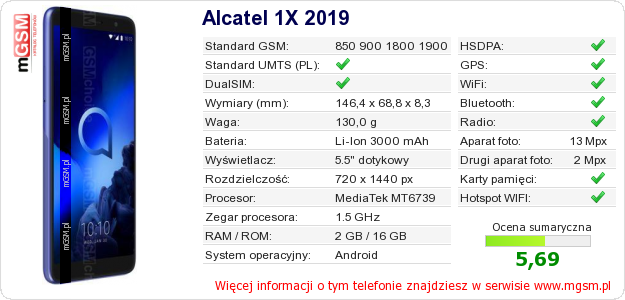 Dane telefonu Alcatel 1X 2019