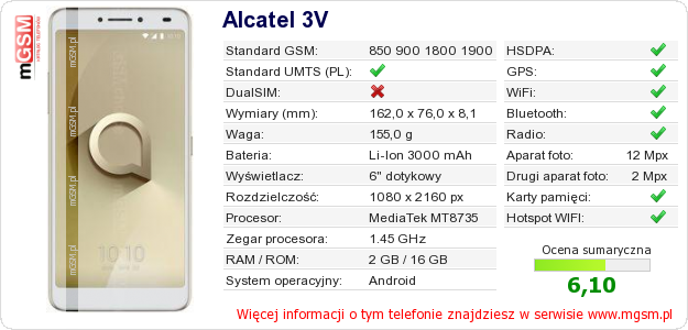Dane telefonu Alcatel 3V