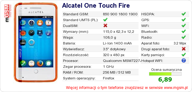Dane telefonu Alcatel One Touch Fire