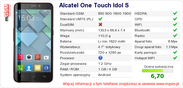Dane telefonu Alcatel One Touch Idol S