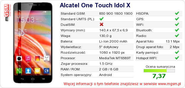 Dane telefonu Alcatel One Touch Idol X