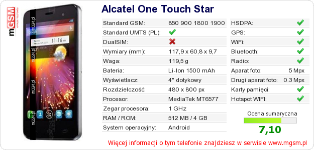 Dane telefonu Alcatel One Touch Star