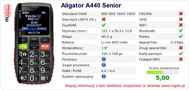 Dane telefonu Aligator A440 Senior