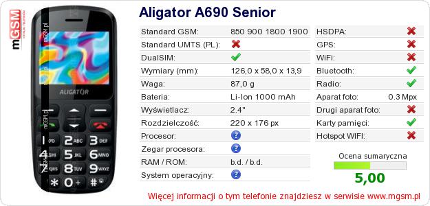 Dane telefonu Aligator A690 Senior