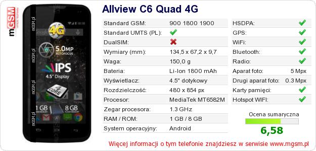 Dane telefonu Allview C6 Quad 4G