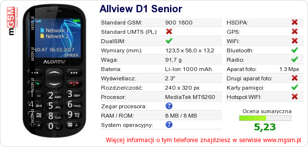 Dane telefonu Allview D1 Senior