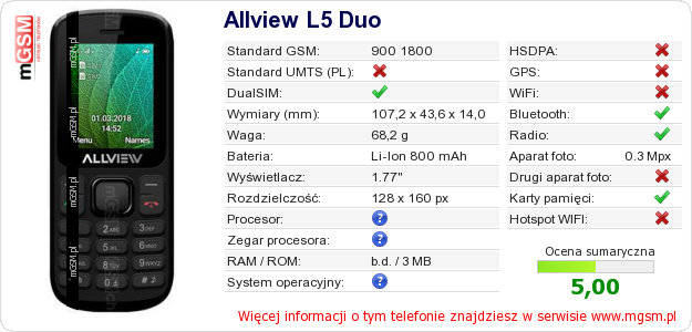 Dane telefonu Allview L5 Duo