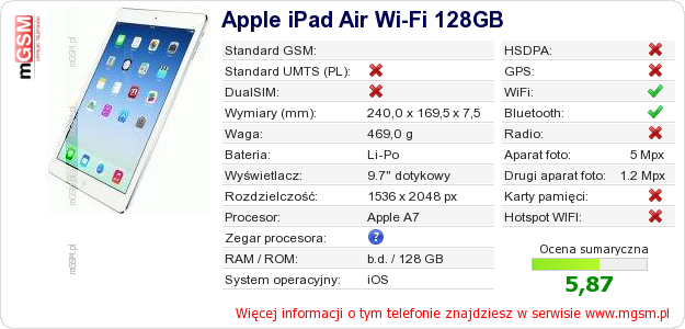 Dane telefonu Apple iPad Air Wi-Fi 128GB