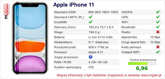 Dane telefonu Apple iPhone 11