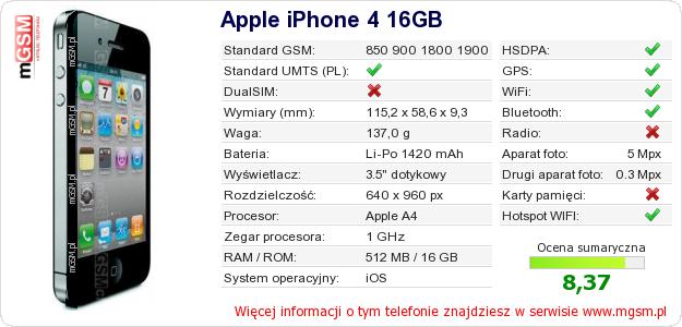 Dane telefonu Apple iPhone 4 16GB
