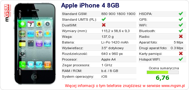 Dane telefonu Apple iPhone 4 8GB