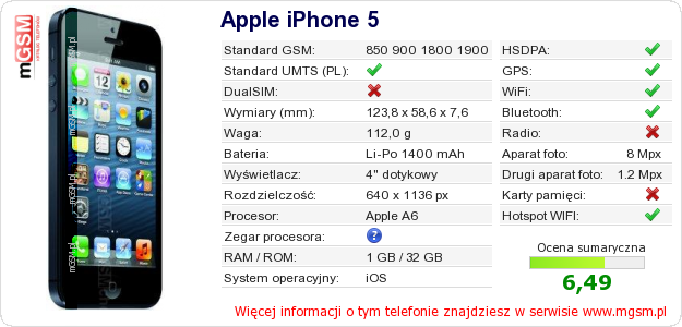 Dane telefonu Apple iPhone 5