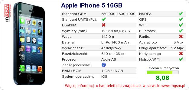 Dane telefonu Apple iPhone 5 16GB
