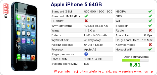 Dane telefonu Apple iPhone 5 64GB