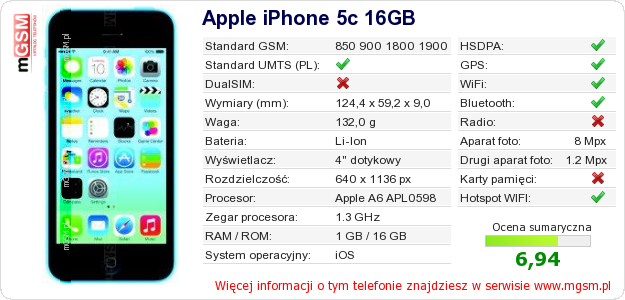 Dane telefonu Apple iPhone 5c 16GB