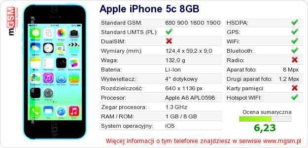 Dane telefonu Apple iPhone 5c 8GB