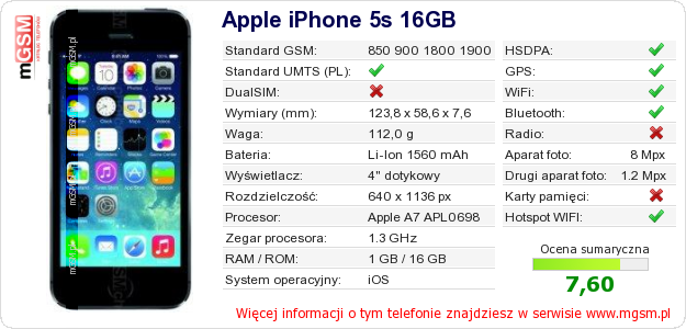 Dane telefonu Apple iPhone 5s 16GB