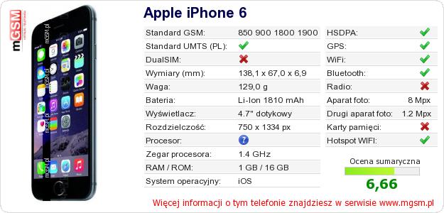 Dane telefonu Apple iPhone 6