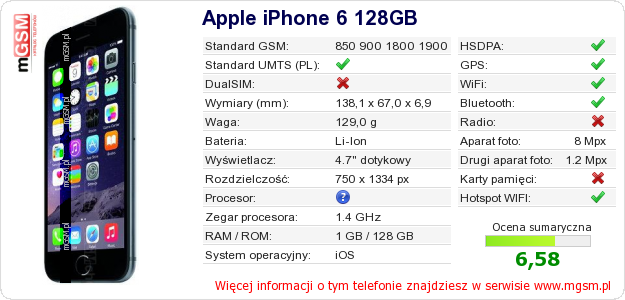 Dane telefonu Apple iPhone 6 128GB