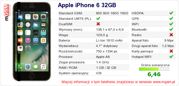 Dane telefonu Apple iPhone 6 32GB