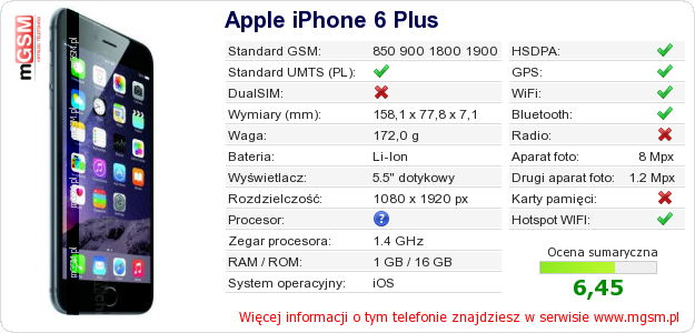 Dane telefonu Apple iPhone 6 Plus
