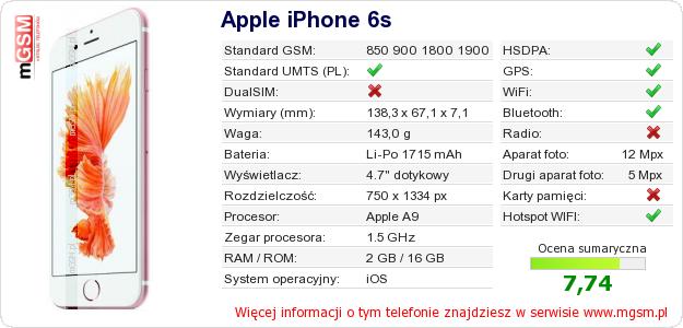 Dane telefonu Apple iPhone 6s
