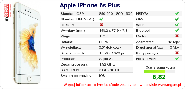 Dane telefonu Apple iPhone 6s Plus