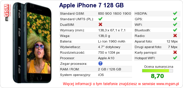 Dane telefonu Apple iPhone 7 128 GB