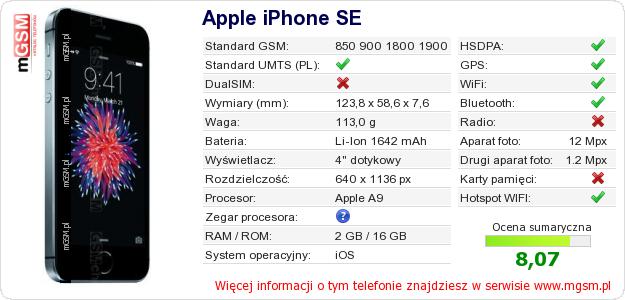 Dane telefonu Apple iPhone SE