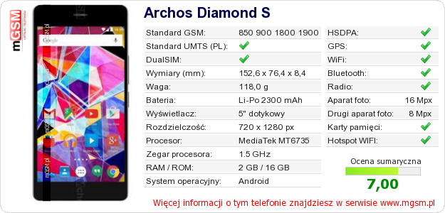 Dane telefonu Archos Diamond S